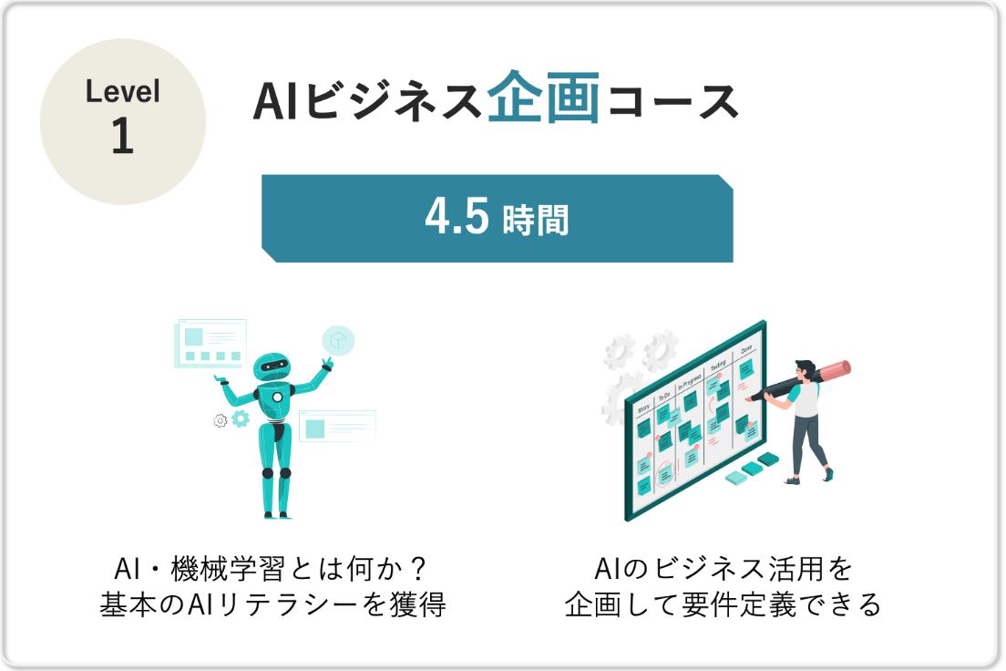 AIビジネス企画コース(4.5時間)