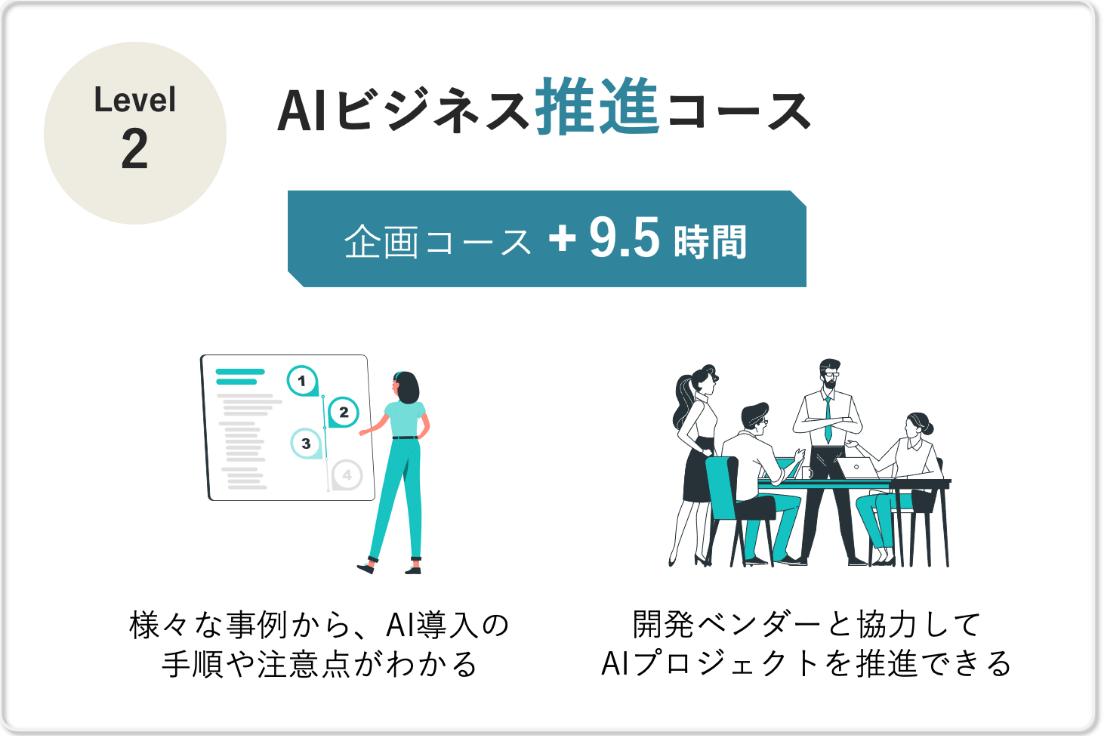 AIビジネス推進コース(14時間)