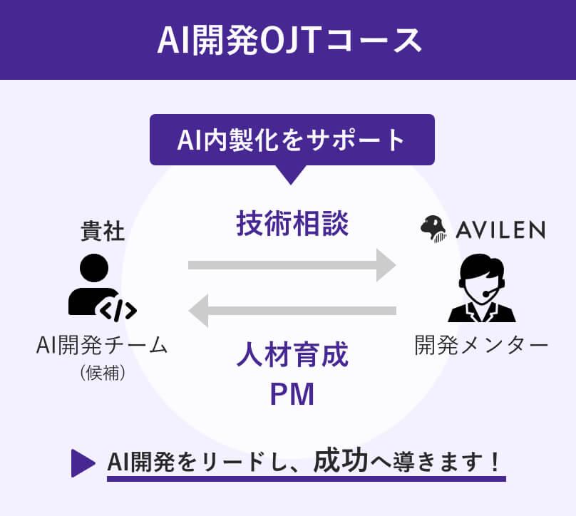AI企画ワークシート